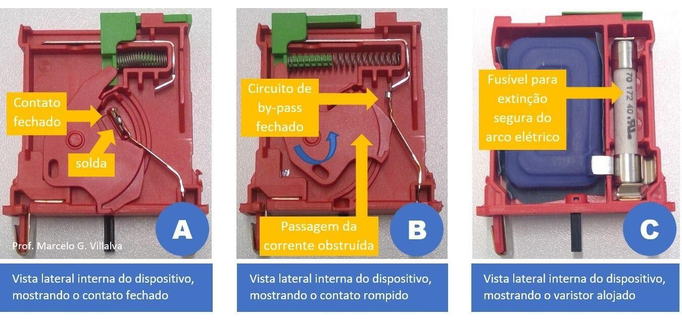 Figura 8 DPS com sistema de extinção de arco elétrico com fusível interno. Elimina o risco de incêndio.