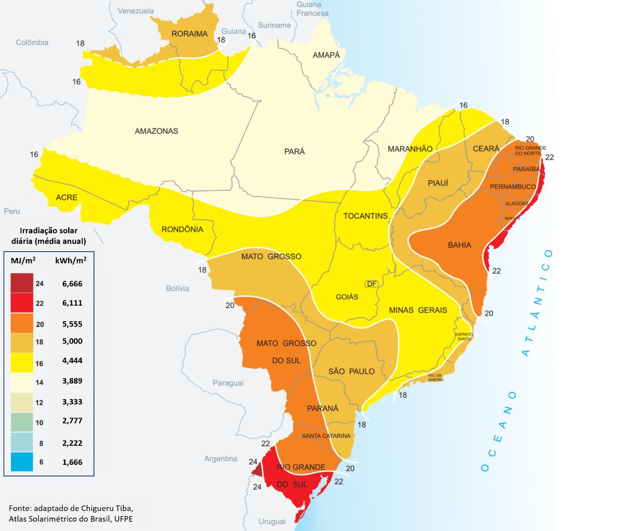 mapa solarimetrico brasil