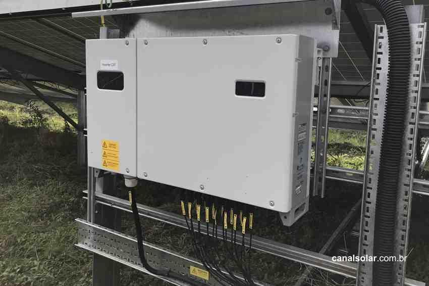 Funções e requisitos técnicos dos inversores fotovoltaicos