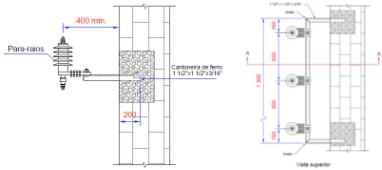 Figura 5 - Pára-raios para sistema de 15 kV